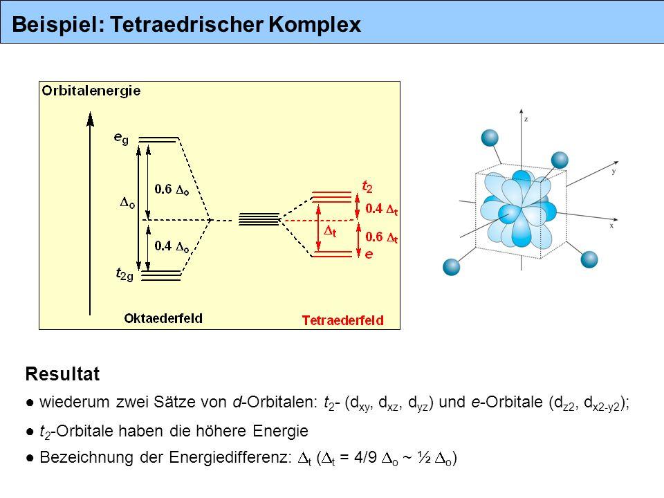 Beispiel: Tetraedrischer Komplex Resultat wiederum zwei Sätze von d-Orbitalen: t 2 - (d xy, d xz, d yz ) und e-Orbitale (d z2, d x2-y2 ); t 2 -Orbital