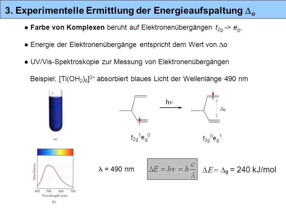 Farbe von Komplexen beruht auf Elektronenübergängen t 2g -> e g, Energie der Elektronenübergänge entspricht dem Wert von o UV/Vis-Spektroskopie zur Me