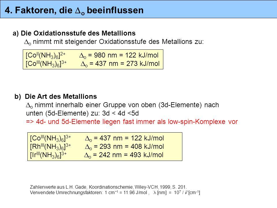 a) Die Oxidationsstufe des Metallions o nimmt mit steigender Oxidationsstufe des Metallions zu: [Co II (NH 3 ) 6 ] 2+ o = 980 nm = 122 kJ/mol [Co III