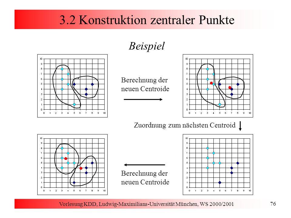 Vorlesung KDD, Ludwig-Maximilians-Universität München, WS 2000/2001 76 3.2 Konstruktion zentraler Punkte Beispiel Berechnung der neuen Centroide Zuord