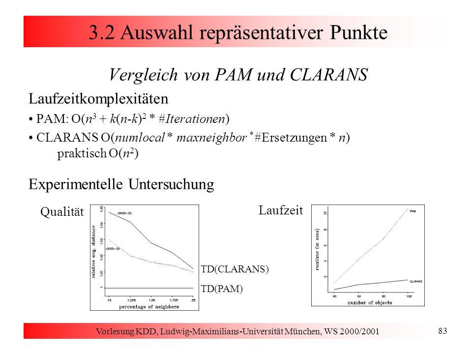 Vorlesung KDD, Ludwig-Maximilians-Universität München, WS 2000/2001 83 3.2 Auswahl repräsentativer Punkte Vergleich von PAM und CLARANS Laufzeitkomple