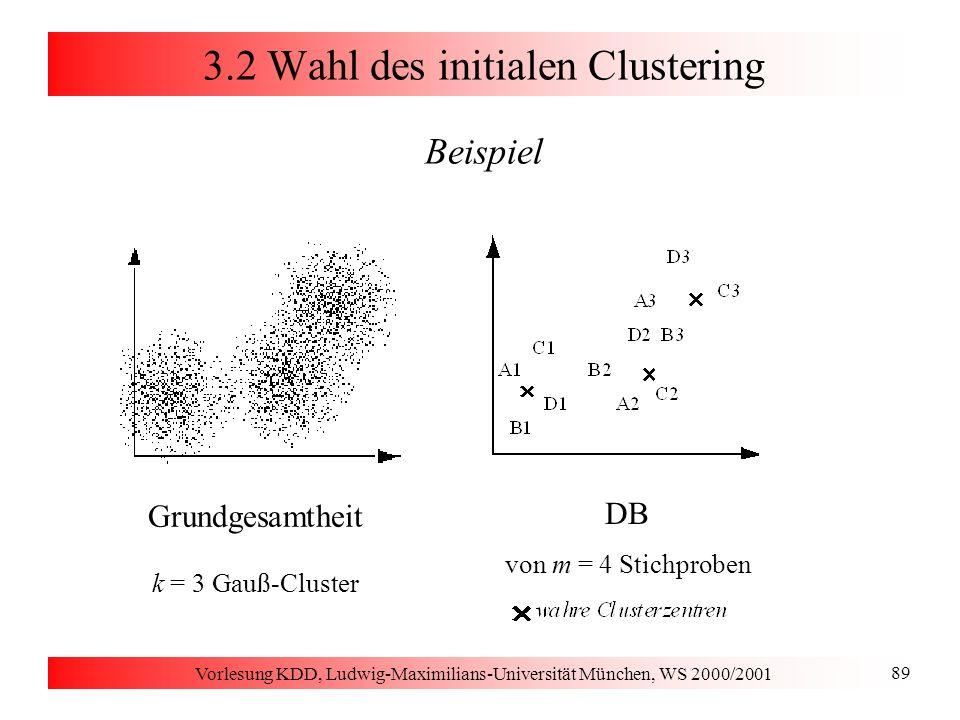 Vorlesung KDD, Ludwig-Maximilians-Universität München, WS 2000/2001 89 3.2 Wahl des initialen Clustering Beispiel Grundgesamtheit k = 3 Gauß-Cluster D