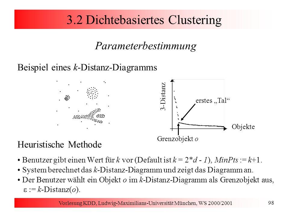 Vorlesung KDD, Ludwig-Maximilians-Universität München, WS 2000/2001 98 3.2 Dichtebasiertes Clustering Parameterbestimmung Beispiel eines k-Distanz-Dia