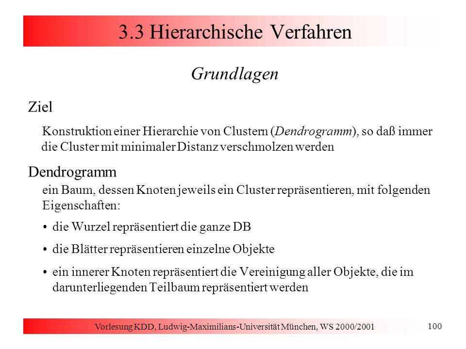 Vorlesung KDD, Ludwig-Maximilians-Universität München, WS 2000/2001 100 3.3 Hierarchische Verfahren Grundlagen Ziel Konstruktion einer Hierarchie von