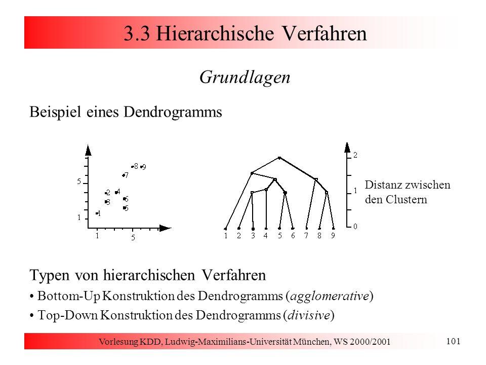 Vorlesung KDD, Ludwig-Maximilians-Universität München, WS 2000/2001 101 3.3 Hierarchische Verfahren Grundlagen Beispiel eines Dendrogramms Typen von h