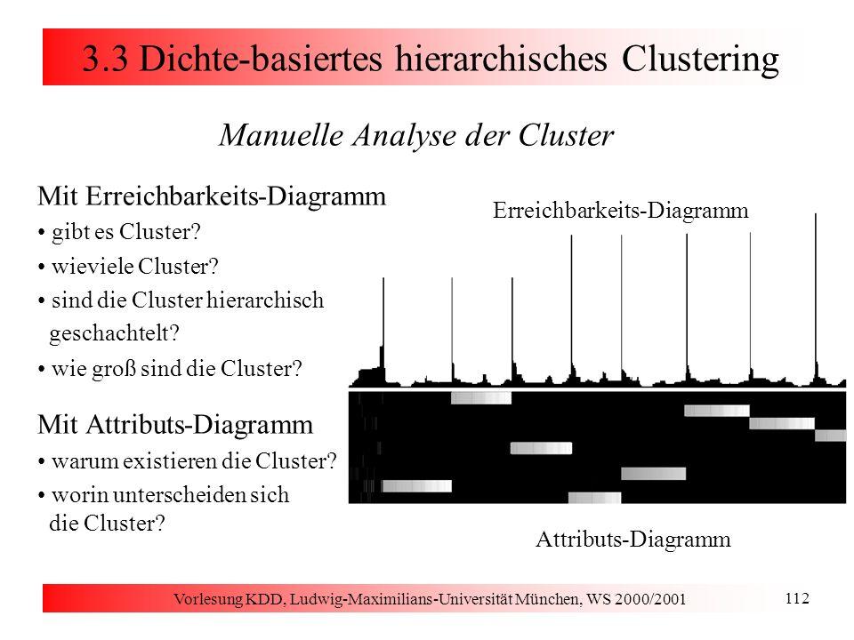 Vorlesung KDD, Ludwig-Maximilians-Universität München, WS 2000/2001 112 3.3 Dichte-basiertes hierarchisches Clustering Manuelle Analyse der Cluster Mi