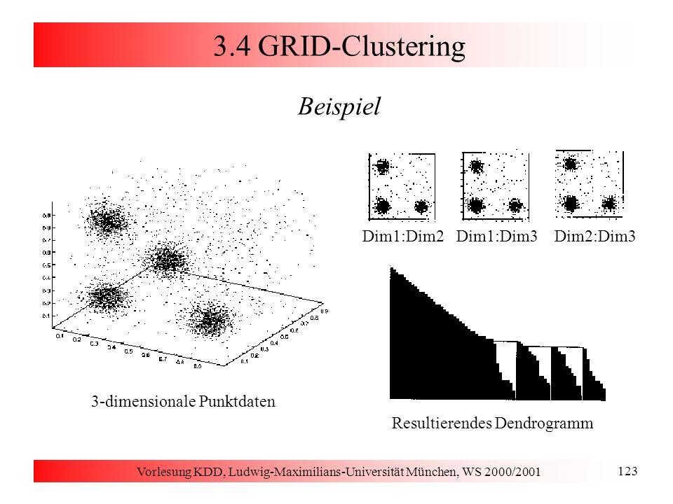 Vorlesung KDD, Ludwig-Maximilians-Universität München, WS 2000/2001 123 3.4 GRID-Clustering Beispiel 3-dimensionale Punktdaten Resultierendes Dendrogr