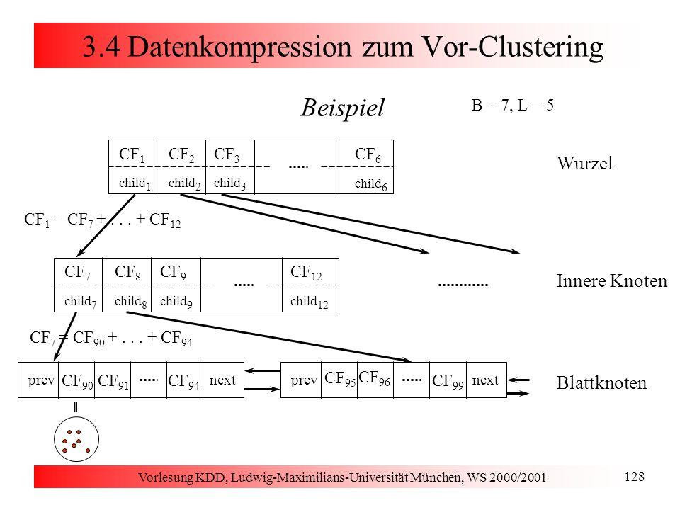 Vorlesung KDD, Ludwig-Maximilians-Universität München, WS 2000/2001 128 3.4 Datenkompression zum Vor-Clustering Beispiel CF 1 child 1 CF 3 child 3 CF