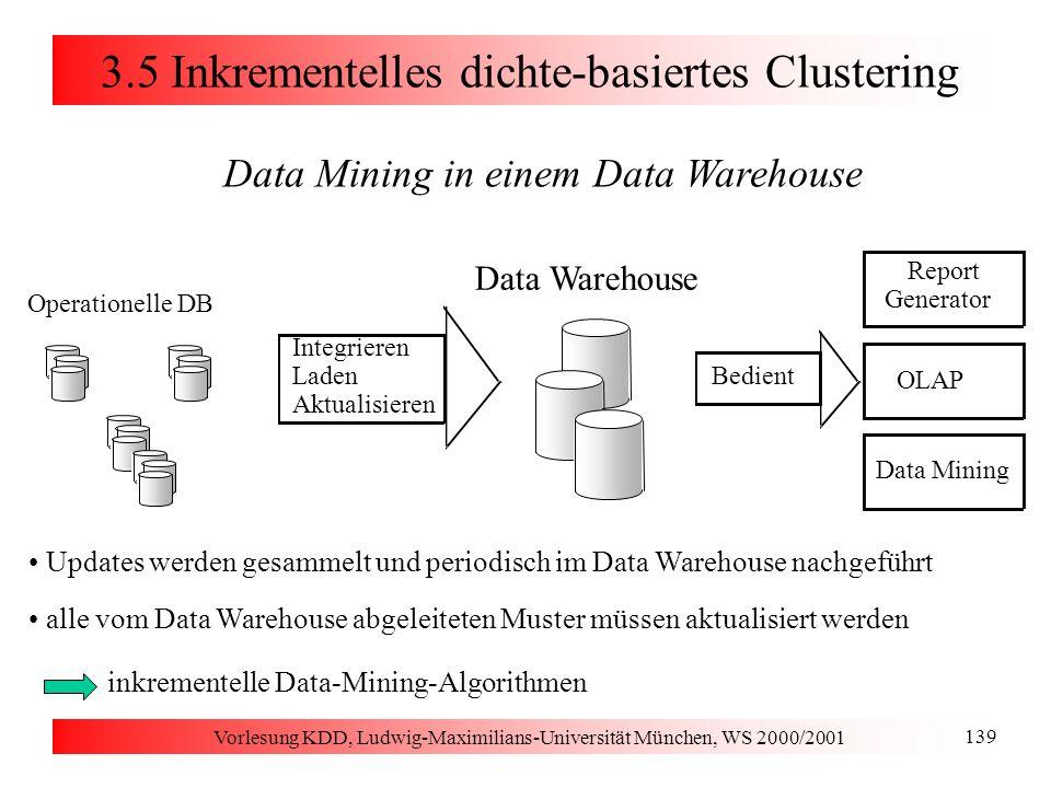 Vorlesung KDD, Ludwig-Maximilians-Universität München, WS 2000/2001 139 3.5 Inkrementelles dichte-basiertes Clustering Data Mining in einem Data Wareh