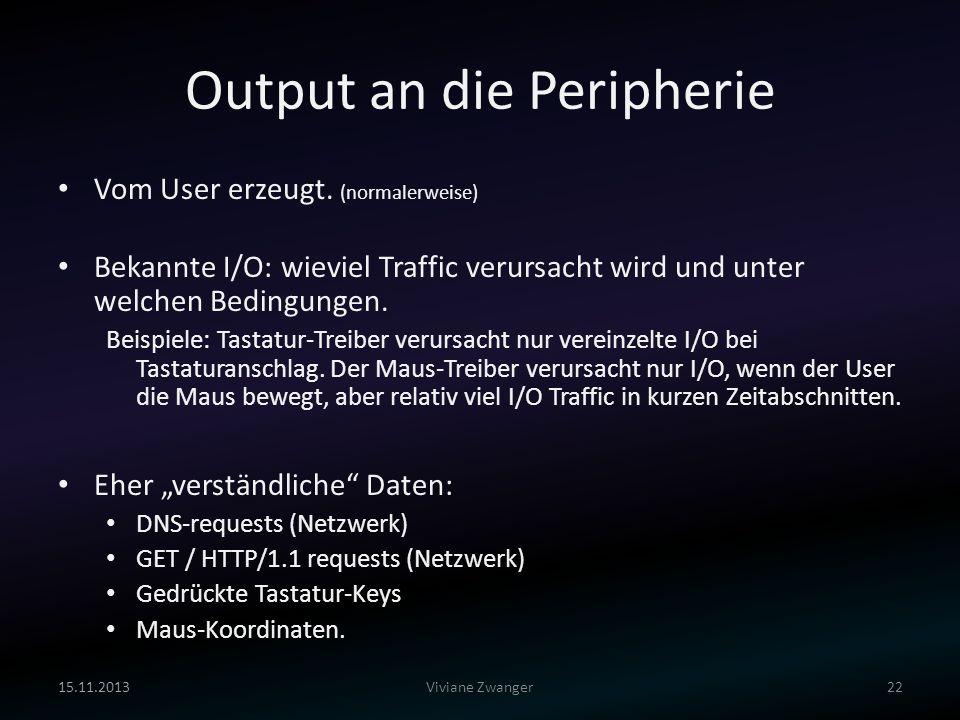 Output an die Peripherie Vom User erzeugt. (normalerweise) Bekannte I/O: wieviel Traffic verursacht wird und unter welchen Bedingungen. Beispiele: Tas