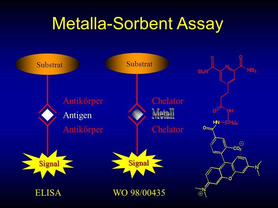 Metalla-Sorbent Assay Substrat Signal Antikörper Antigen Antikörper Substrat Signal Chelator WO 98/00435 ELISA