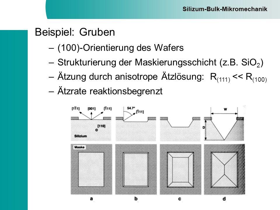 Silizum-Bulk-Mikromechanik Beispiel: Gruben –(100)-Orientierung des Wafers –Strukturierung der Maskierungsschicht (z.B. SiO 2 ) –Ätzung durch anisotro