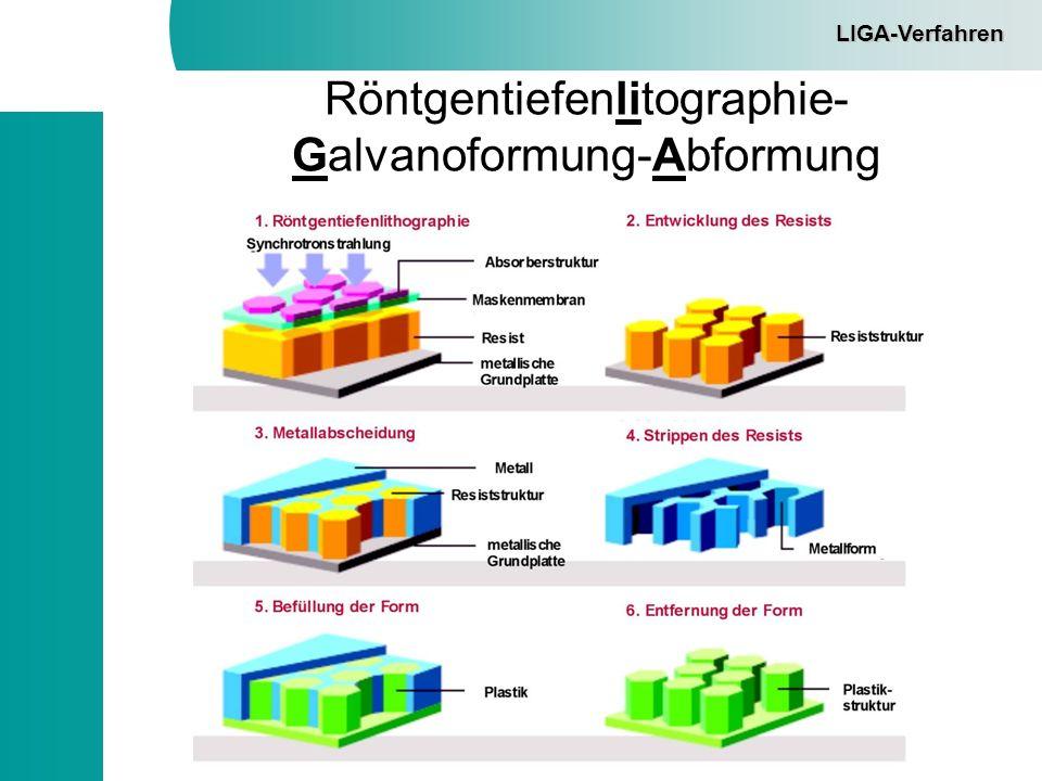 Röntgentiefenlitographie- Galvanoformung-Abformung LIGA-Verfahren
