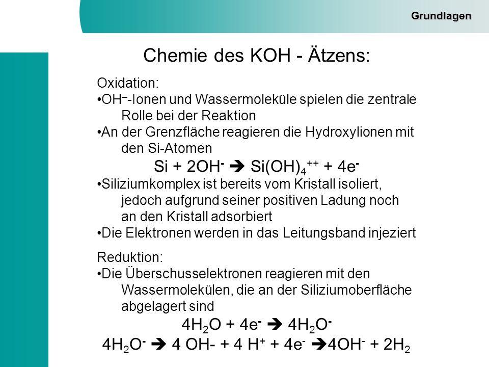 Grundlagen Chemie des KOH - Ätzens: Oxidation: OH – -Ionen und Wassermoleküle spielen die zentrale Rolle bei der Reaktion An der Grenzfläche reagieren