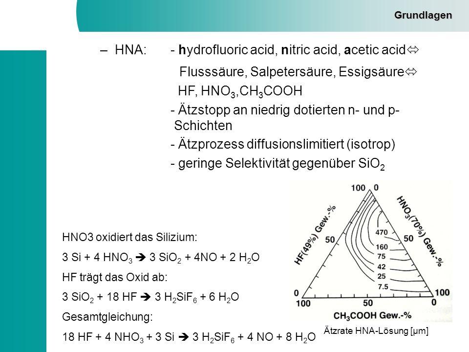 Grundlagen –HNA: - hydrofluoric acid, nitric acid, acetic acid Flusssäure, Salpetersäure, Essigsäure HF, HNO 3,CH 3 COOH - Ätzstopp an niedrig dotiert