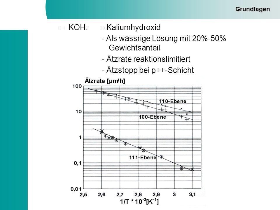 Oberflächenmikromechanik Opferaluminium-Mikromechanik SALE Prozess (sacrificial aluminium etching Opferaluminiumätzung Mögliches Ätzmittel: NPA- Lösung (nitric, phosphoric, acetic acids Salpeter-, Phosphor- und Essigsäure) Anwendung: z.B.