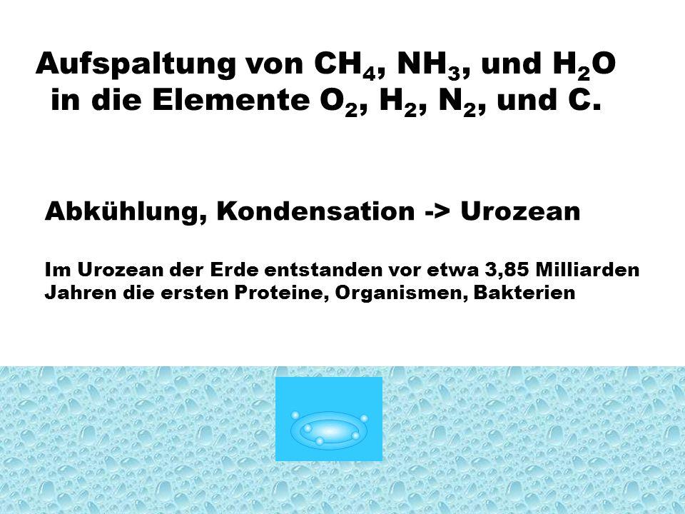 Aufspaltung von CH 4, NH 3, und H 2 O in die Elemente O 2, H 2, N 2, und C. Abkühlung, Kondensation -> Urozean Im Urozean der Erde entstanden vor etwa