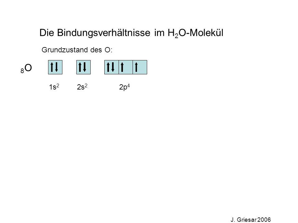 J. Griesar 2006 Die Bindungsverhältnisse im H 2 O-Molekül 8O8O 1s 2 2s 2 2p 4 Grundzustand des O:
