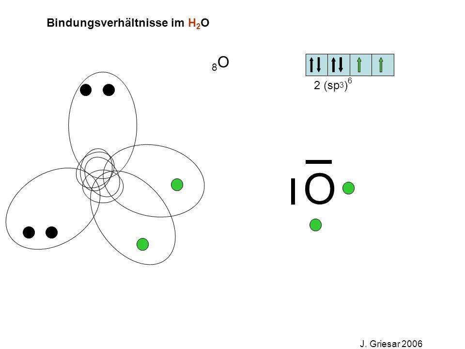 J. Griesar 2006 Bindungsverhältnisse im H 2 O O 8O8O 2 (sp 3 ) 6