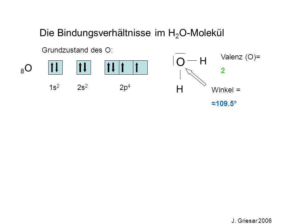 J. Griesar 2006 Die Bindungsverhältnisse im H 2 O-Molekül O H H Winkel = 109.5° Valenz (O)= 2 8O8O 1s 2 2s 2 2p 4 Grundzustand des O: