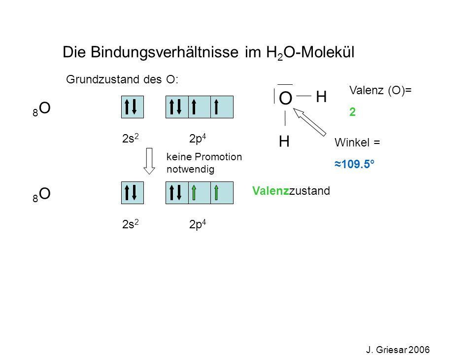 J. Griesar 2006 Die Bindungsverhältnisse im H 2 O-Molekül O H H Winkel = 109.5° Valenz (O)= 2 8O8O 2s 2 2p 4 keine Promotion notwendig 8O8O 2s 2 2p 4