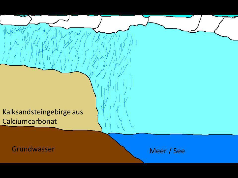 Kalksandsteingebirge aus Calciumcarbonat Grundwasser Meer / See