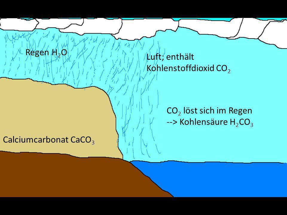 Calciumcarbonat CaCO 3 Regen H 2 O Luft; enthält Kohlenstoffdioxid CO 2 CO 2 löst sich im Regen --> Kohlensäure H 2 CO 3
