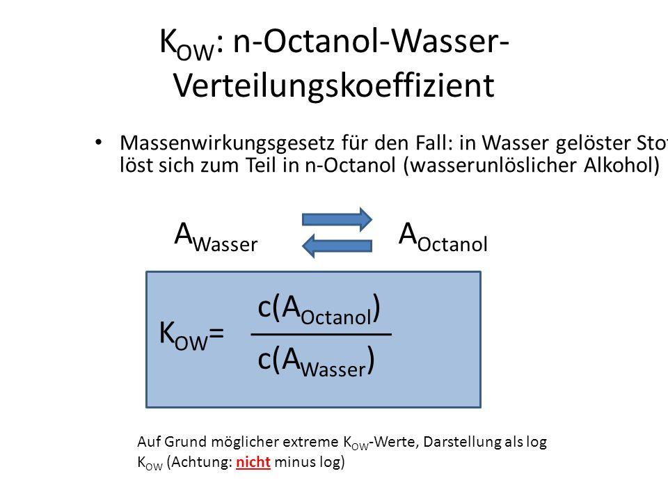 K OW : n-Octanol-Wasser- Verteilungskoeffizient Massenwirkungsgesetz für den Fall: in Wasser gelöster Stoff löst sich zum Teil in n-Octanol (wasserunl