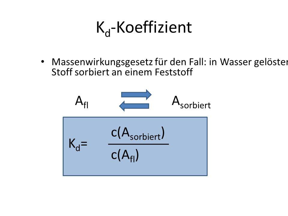K d -Koeffizient Massenwirkungsgesetz für den Fall: in Wasser gelöster Stoff sorbiert an einem Feststoff A fl A sorbiert c(A fl ) c(A sorbiert ) Kd=Kd