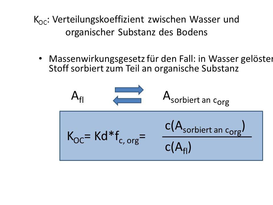 K OC : Verteilungskoeffizient zwischen Wasser und organischer Substanz des Bodens Massenwirkungsgesetz für den Fall: in Wasser gelöster Stoff sorbiert