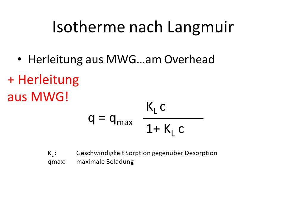 Isotherme nach Langmuir Herleitung aus MWG…am Overhead 1+ K L c K L c q = q max K L :Geschwindigkeit Sorption gegenüber Desorption qmax: maximale Bela