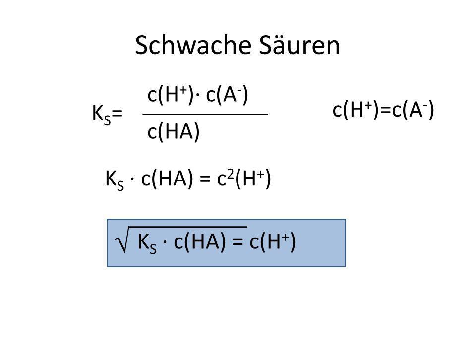 Schwache Säuren c(HA) c(H + ) c(A - ) KS=KS= c(H + )=c(A - ) K S c(HA) = c 2 (H + ) K S c(HA) = c(H + )