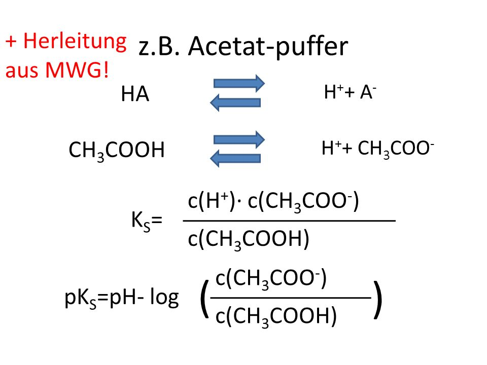 z.B. Acetat-puffer HA H + + A - CH 3 COOH H + + CH 3 COO - c(CH 3 COOH) c(H + ) c(CH 3 COO - ) KS=KS= c(CH 3 COOH) c(CH 3 COO - ) pK S =pH- log ( ( +
