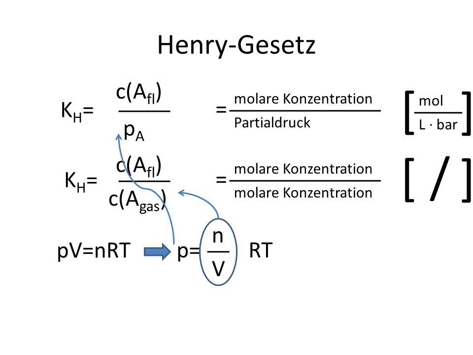Henry-Gesetz pApA c(A fl ) KH=KH= Partialdruck molare Konzentration L bar mol [ [ = c(A gas ) KH=KH= molare Konzentration [ = [ c(A fl ) / V pV=nRT n
