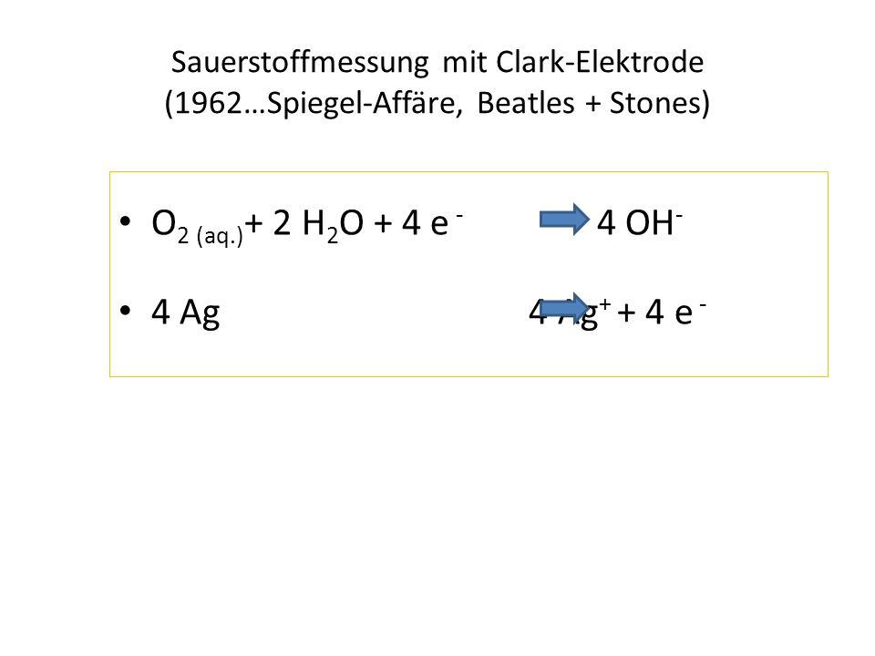 Sauerstoffmessung mit Clark-Elektrode (1962…Spiegel-Affäre, Beatles + Stones) O 2 (aq.) + 2 H 2 O + 4 e - 4 OH - 4 Ag 4 Ag + + 4 e -