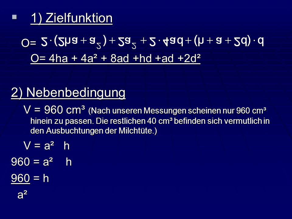 1) Zielfunktion 1) Zielfunktion O= O= 4ha + 4a² + 8ad +hd +ad +2d² O= O= 4ha + 4a² + 8ad +hd +ad +2d² 2) Nebenbedingung V = 960 cm³ (Nach unseren Mess