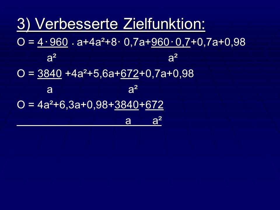 3) Verbesserte Zielfunktion: O = 4 960 a+4a²+8 0,7a+960 0,7+0,7a+0,98 a² a² O = 3840 +4a²+5,6a+672+0,7a+0,98 a a² O = 4a²+6,3a+0,98+3840+672 a a²