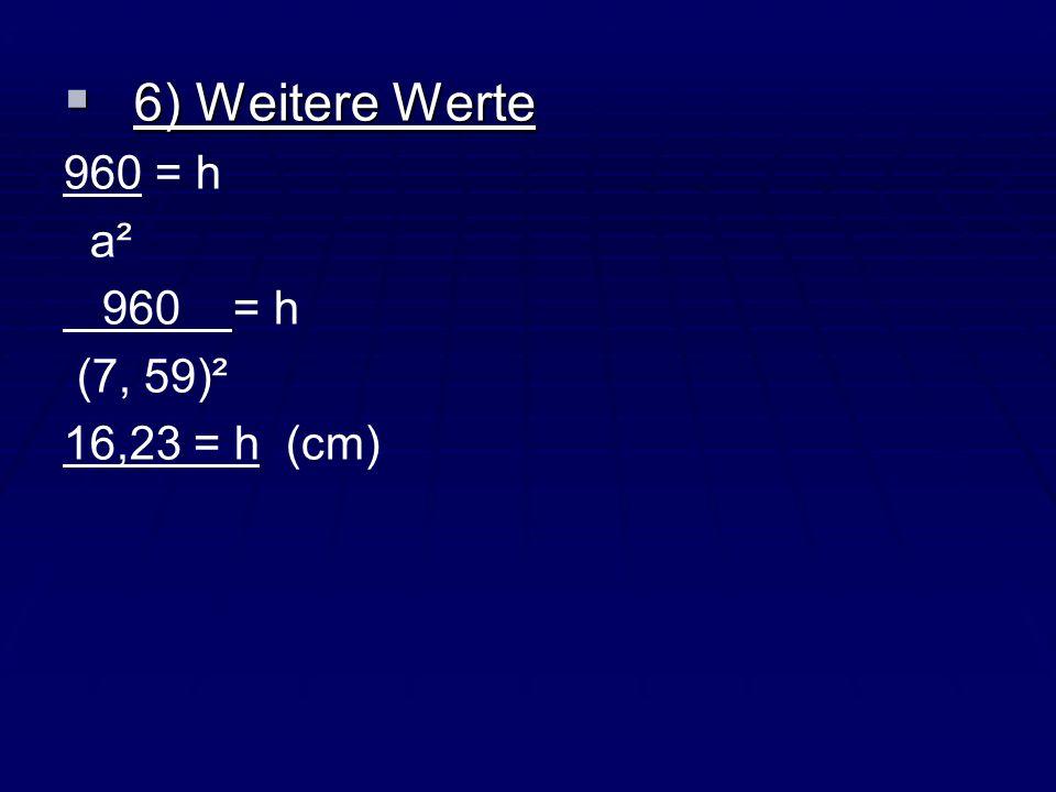 6) Weitere Werte 6) Weitere Werte 960 = h a² 960 = h (7, 59)² 16,23 = h (cm)