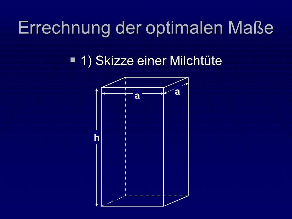 Errechnung der optimalen Maße 1) Skizze einer Milchtüte 1) Skizze einer Milchtüte h a a