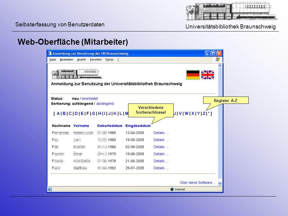 Universitätsbibliothek Braunschweig Selbsterfassung von Benutzerdaten Web-Oberfläche (Mitarbeiter) Register A-Z Verschiedene Sortierschlüssel