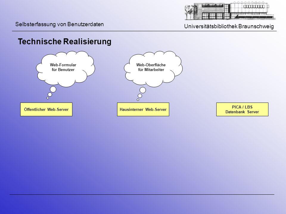 Universitätsbibliothek Braunschweig Selbsterfassung von Benutzerdaten Technische Realisierung Hausinterner Web-Server PICA / LBS Datenbank Server Web-