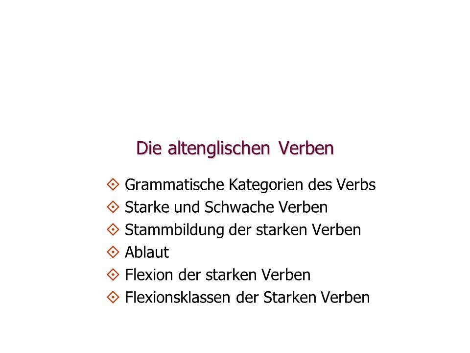 Grammatische Kategorien des Verbs KategorieWertebereich 1.Numerus: Singular, Plural 2.Person: 1.