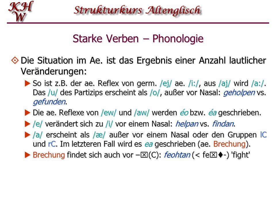 Starke Verben – Phonologie Die Situation im Ae. ist das Ergebnis einer Anzahl lautlicher Veränderungen: Die Situation im Ae. ist das Ergebnis einer An