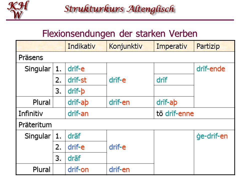 Flexionsendungen der starken Verben IndikativKonjunktivImperativPartizip Präsens Singular1. drīf-e drīf-ende 2. drīf-st drīf-e drīf 3. drīf-þ Plural d