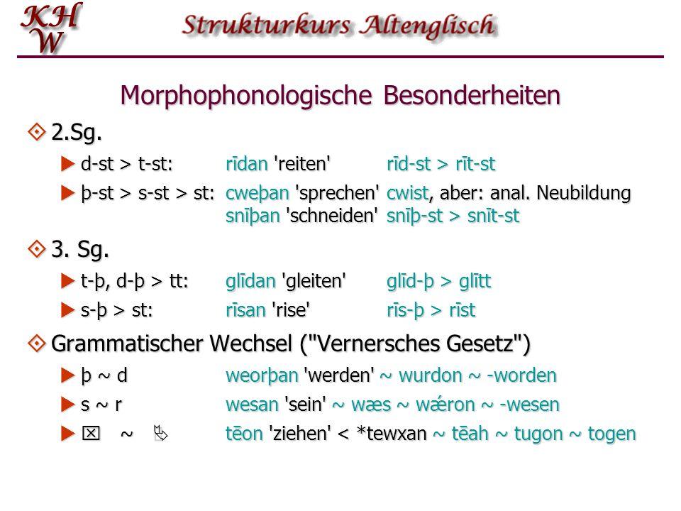 Morphophonologische Besonderheiten 2.Sg. 2.Sg. d-st > t-st: rīdan 'reiten' rīd-st > rīt-st d-st > t-st: rīdan 'reiten' rīd-st > rīt-st þ-st > s-st > s