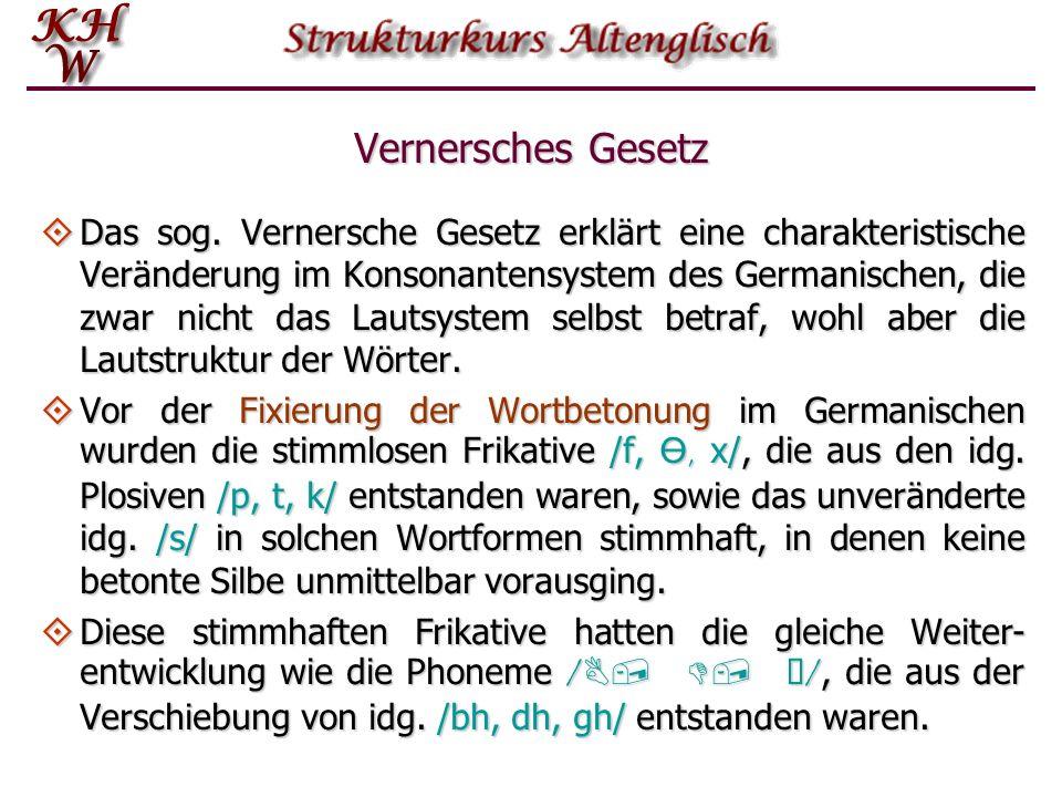 Vernersches Gesetz Das sog. Vernersche Gesetz erklärt eine charakteristische Veränderung im Konsonantensystem des Germanischen, die zwar nicht das Lau