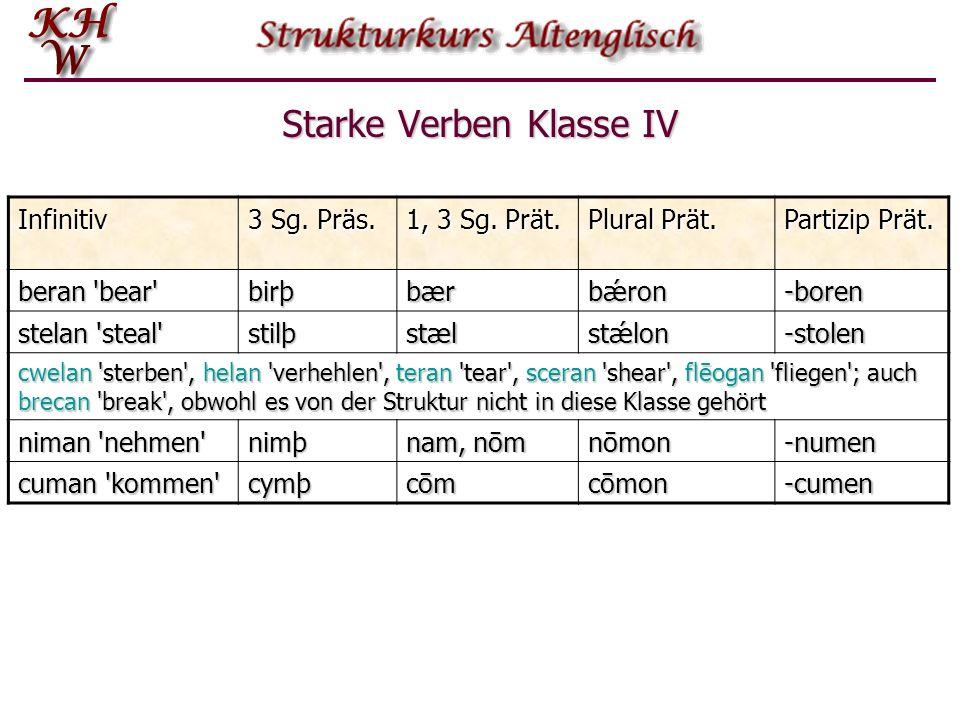 Starke Verben Klasse IV Infinitiv 3 Sg. Präs. 1, 3 Sg. Prät. Plural Prät. Partizip Prät. beran 'bear' birþbærbǽron-boren stelan 'steal' stilþstælstǽlo