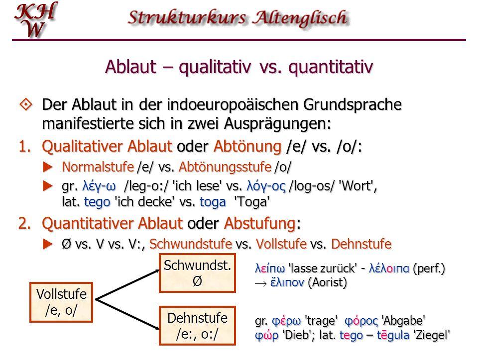 Ablaut – qualitativ vs. quantitativ Der Ablaut in der indoeuropoäischen Grundsprache manifestierte sich in zwei Ausprägungen: Der Ablaut in der indoeu