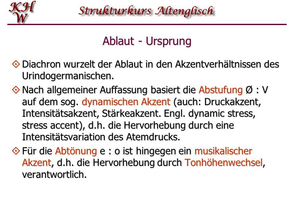 Ablaut - Ursprung Diachron wurzelt der Ablaut in den Akzentverhältnissen des Urindogermanischen. Diachron wurzelt der Ablaut in den Akzentverhältnisse