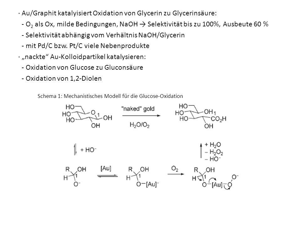 Au/Graphit katalyisiert Oxidation von Glycerin zu Glycerinsäure: - O 2 als Ox, milde Bedingungen, NaOH Selektivität bis zu 100%, Ausbeute 60 % - Selek